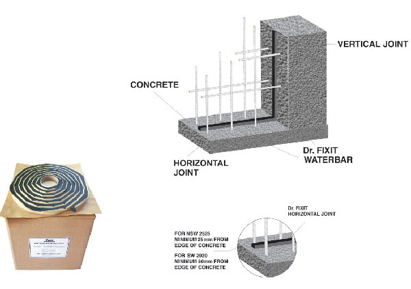 SETS Waterproofing General Trading P.L.C ...