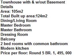 townhouse details