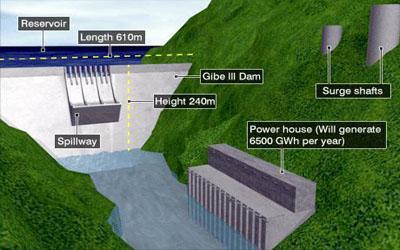 Gibe III Hydroelectric project image